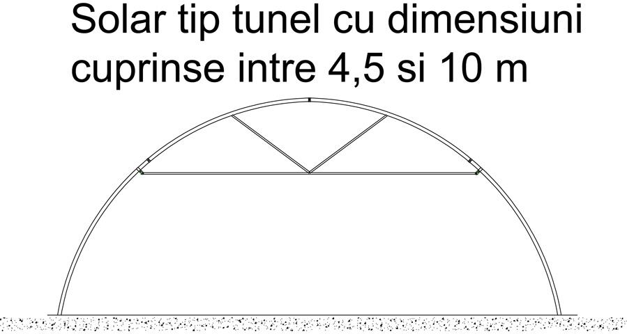 sera-sola-tip-tunel